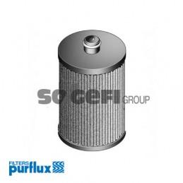 PURFLUX FILTR PALIWA C808